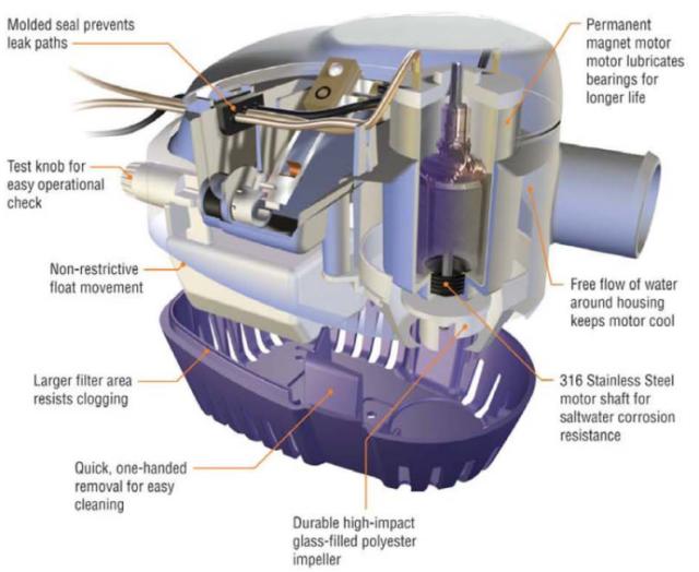 Bilge Pump Wiring Diagram Bilge Pump Float Switch Wiring Diagram