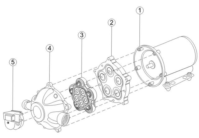 Sailflo 5 Chamber Dc Diaphragm Pump Hy Series